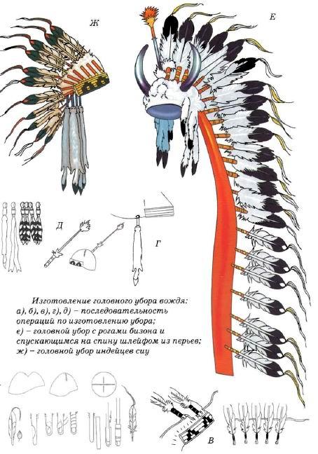 Вышивка вождей индейцев