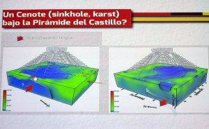 Под пирамидой Кукулькана в Чичен-Ице обнаружен водоем – сенот