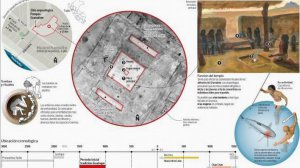 Новые находки в поселении древних перуанских «охотников на акул» Грамалоте