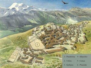 План Маукальякты (Перу)