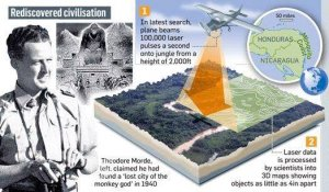 К найденному в Гондурасе древнему городу направляется археологическая экспедиция