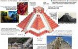 Храм Кукулькана (Эль-Кастильо), Чичен-Ица